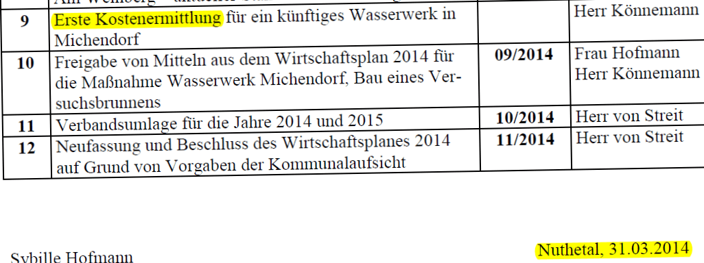 Tagesordnung 16.4.2014