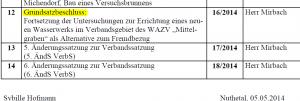 Tagesordnung 21.05.2014
